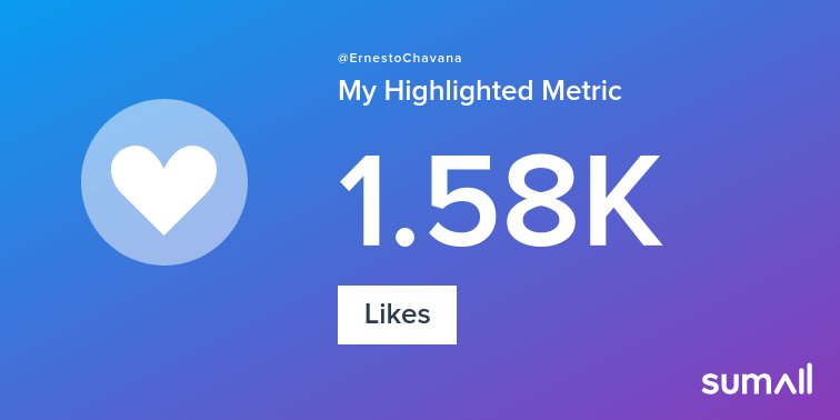 My week on Twitter 🎉: 1.2K Mentions, 37M Mention Reach, 1.58K Likes, 491 Retweets, 187 Replies. See yours with https://t.co/2kI0YejDTE