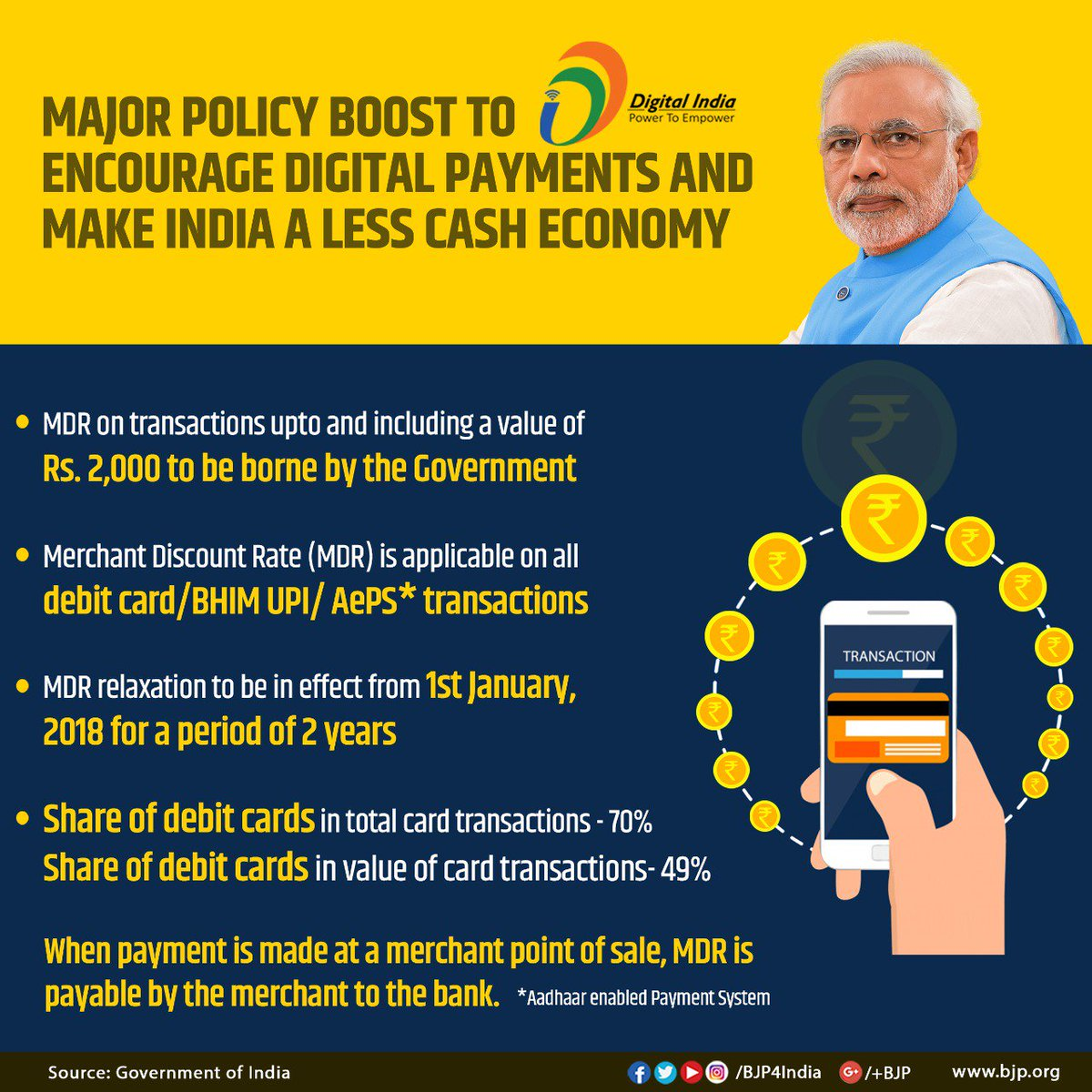 Major policy boost to encourage digital payments and make India a less cash economy. Government will bear merchant charge on debit card purchases up to Rs 2,000.