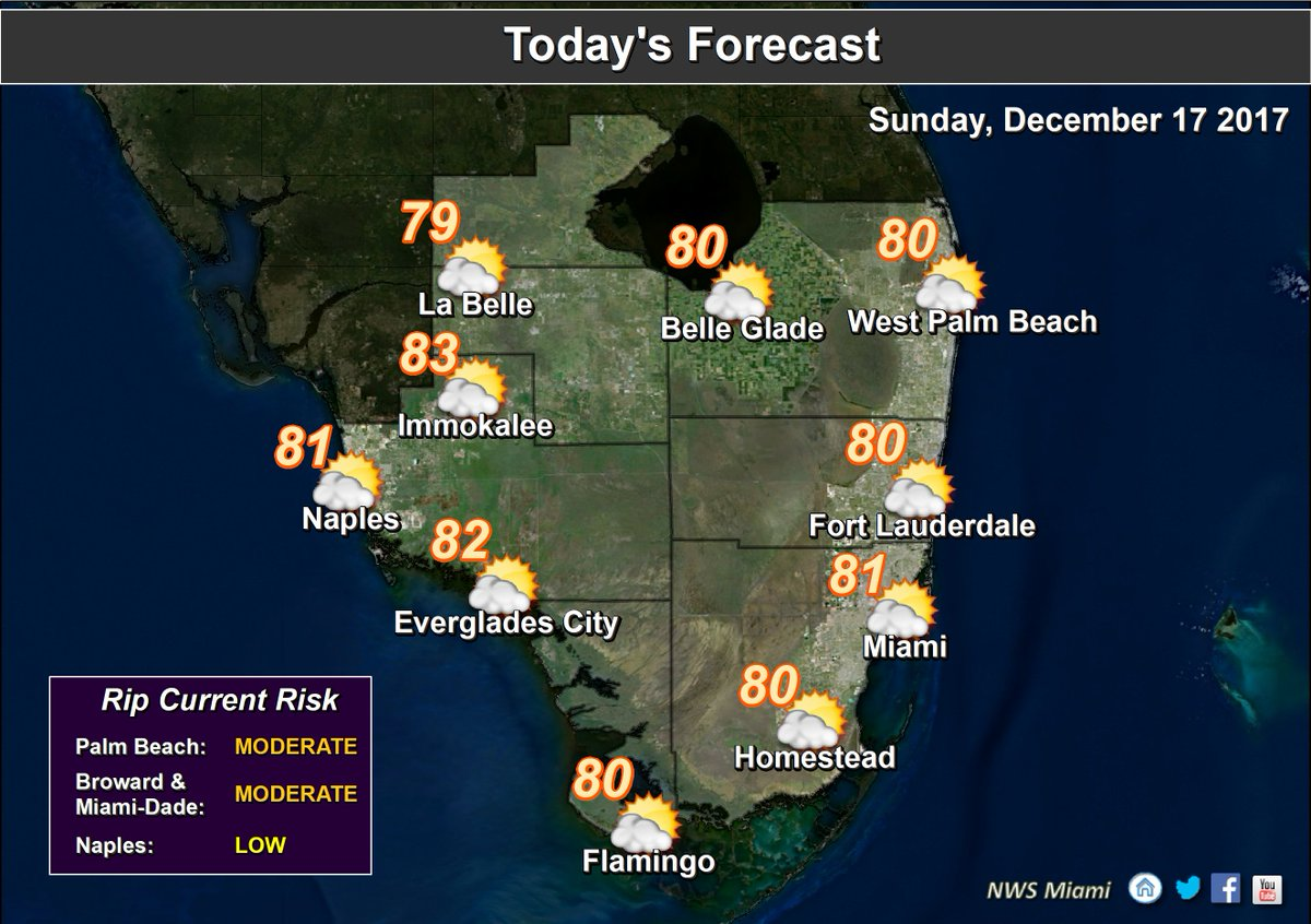 Another dry day for #SoFla  #NWSMiami #Miami #Naples