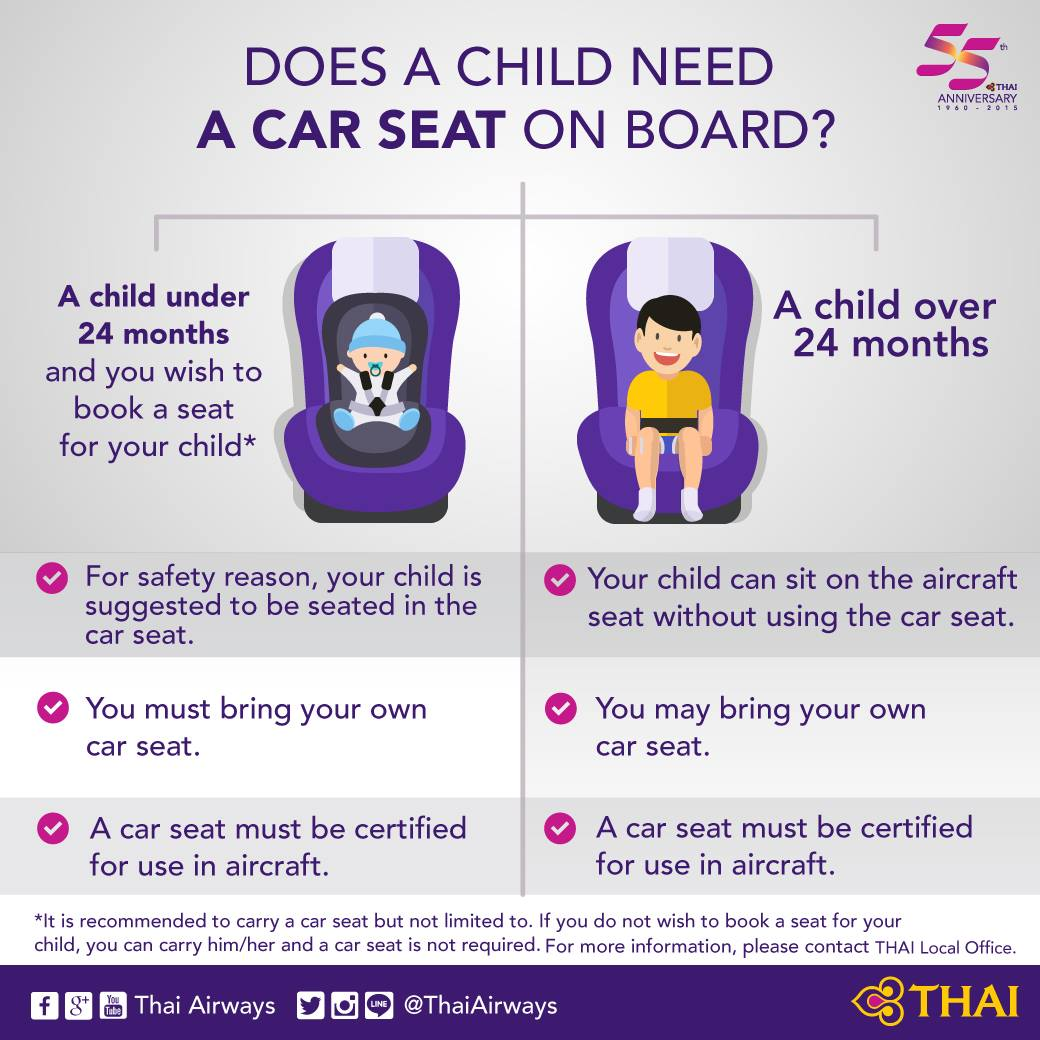 Thai Airways On Twitter Greetings We Would Like To Inform You To