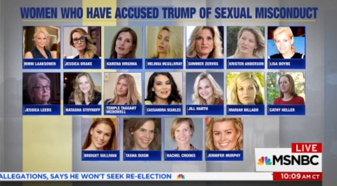 RT @amjoyshow: Women who have accused #Trump of sexual misconduct #AMJoy https://t.co/zBs8ZHLJo3