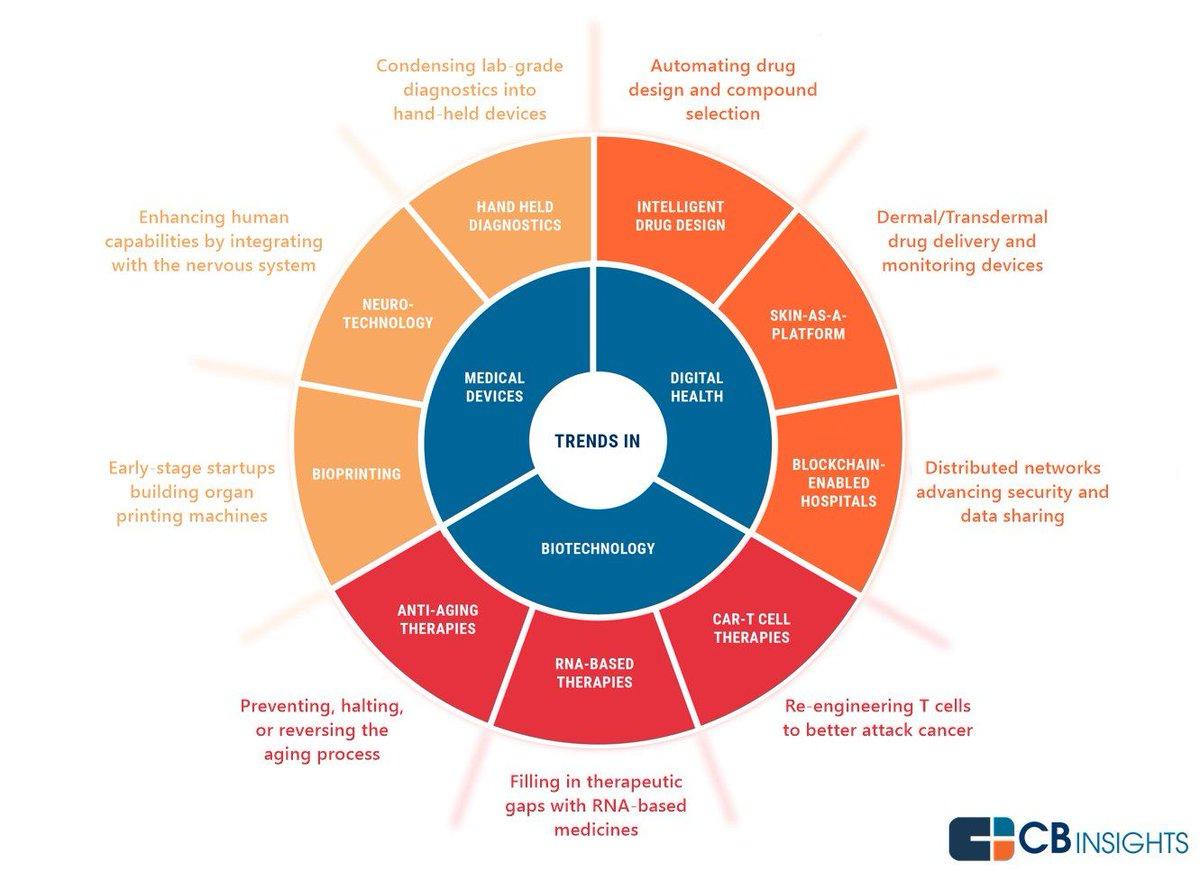 #MachineLearning and #AI trends for 2018: What to Expect?  https:// buff.ly/2nMAmUK  &nbsp;    v/ @dash_bouquet #Deeplearning #NLP #IoT #BigData #HealthTech #Fintech #Insurtech #CX #Robotics Cc @pierrepinna @DeepLearn007 @iMariaJohnsen @SpirosMargaris  @TheMisterFavor @JimMarous @ahier <br>http://pic.twitter.com/nSvRFPPWAs