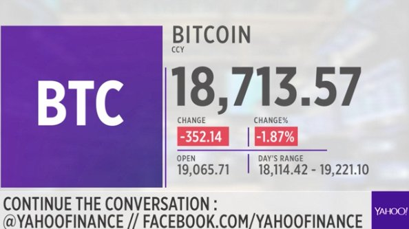 LIVE: #Bitcoin at midday - https://t.co/6ZgzZqYEmq