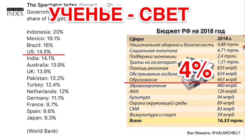 Кабмин продлил на год запрет на товары из РФ - Цензор.НЕТ 9331