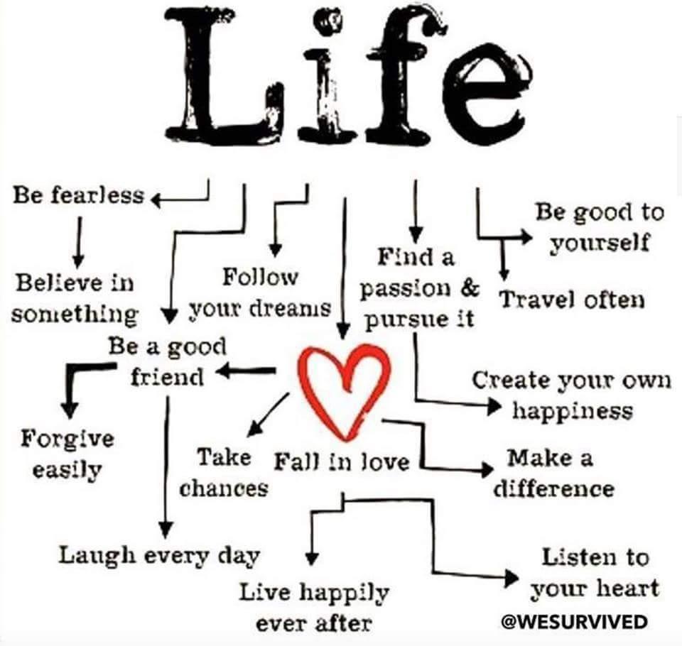 LIFE...  #InspireThemRetweetTuesday #SuccessTRAIN #JoyTrain  #defstar5 #Mpgvip #IQRTG #makeyourownlane #spdc #quote #SMM #startup #entrepreneur #MondayMotivation <br>http://pic.twitter.com/NsB1MooUbj