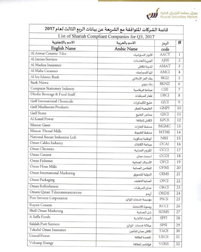 أحمد سالم الكندي on Twitter: