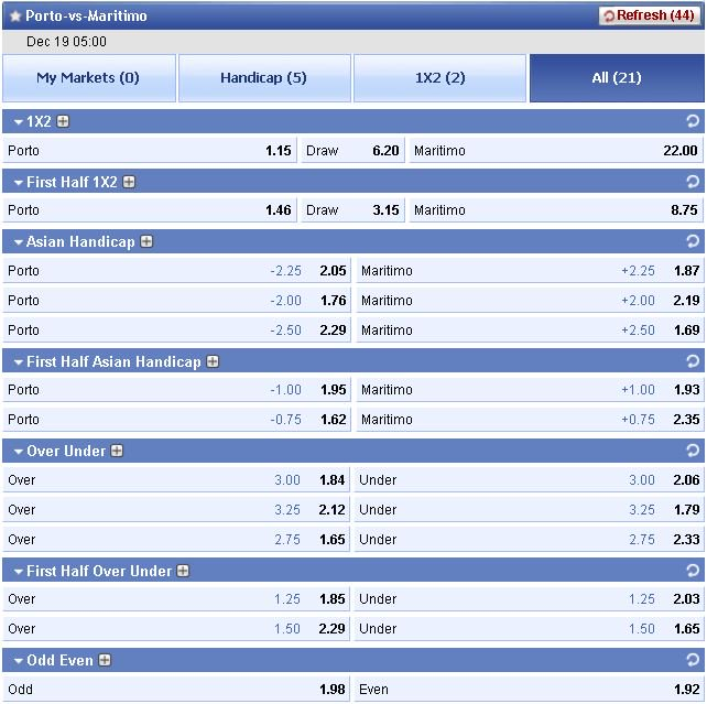Sbobet On Twitter Porto Lost The Top Spot In Liganos What Do Betting Odds Say About Their Chances Of Getting It Back When Game Vs Maritimo Is Over Asian Handicap Gives Them