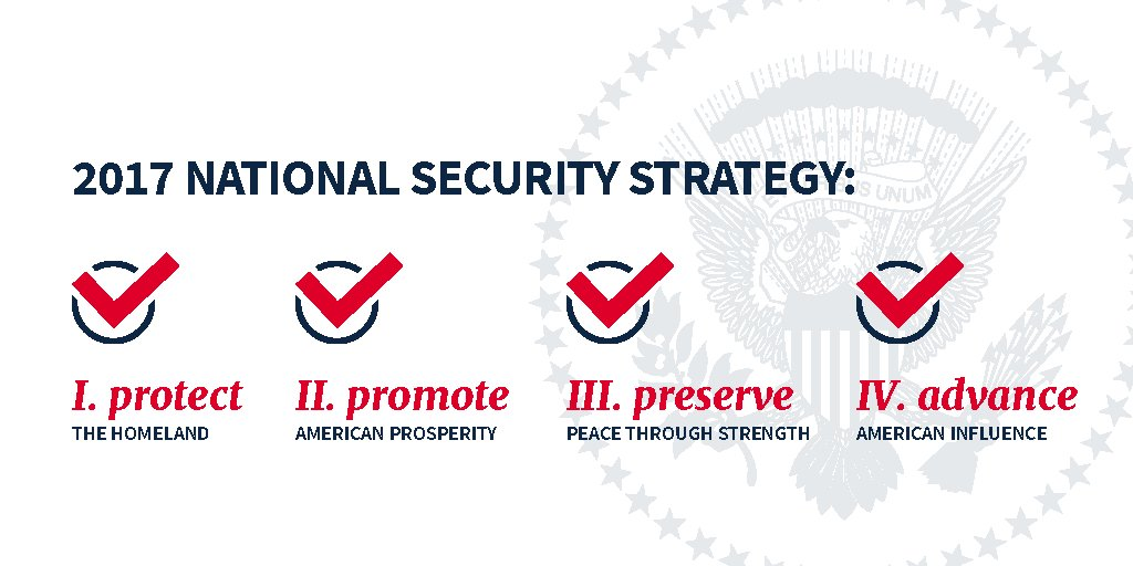 national security strategy comparison Mid-term essay - compare/contrast european security strategy (ess) with us national security strategy (nss) by james e mcdonald regional/cultural studies.