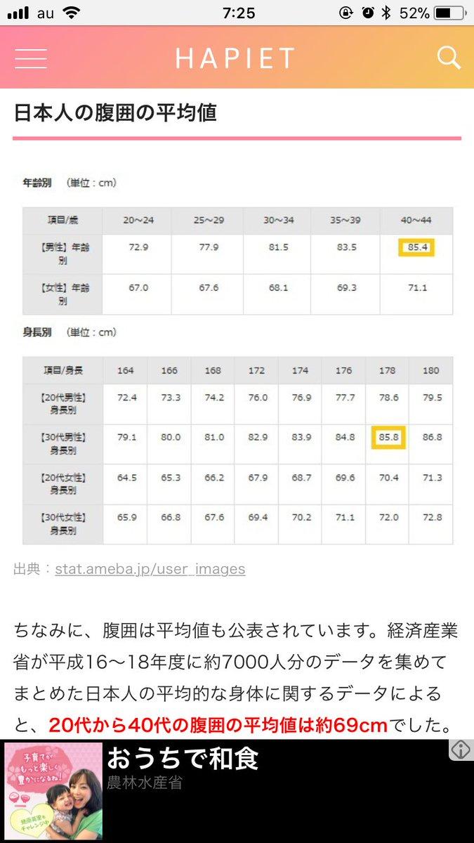 平均 女性 ウエスト 【男女別】ウエストの平均サイズ《女性編》