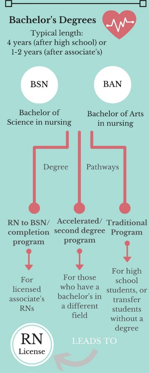 UBNursing on Twitter: \