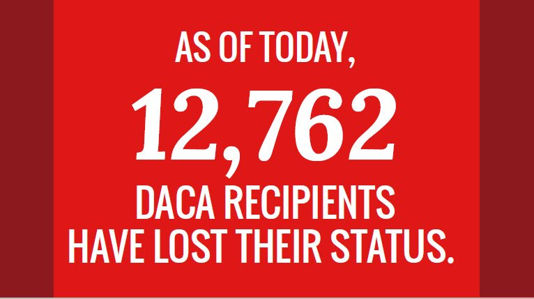 83% of Americans support keeping Dreamers in America. Retweet if you do too. #DreamActNow