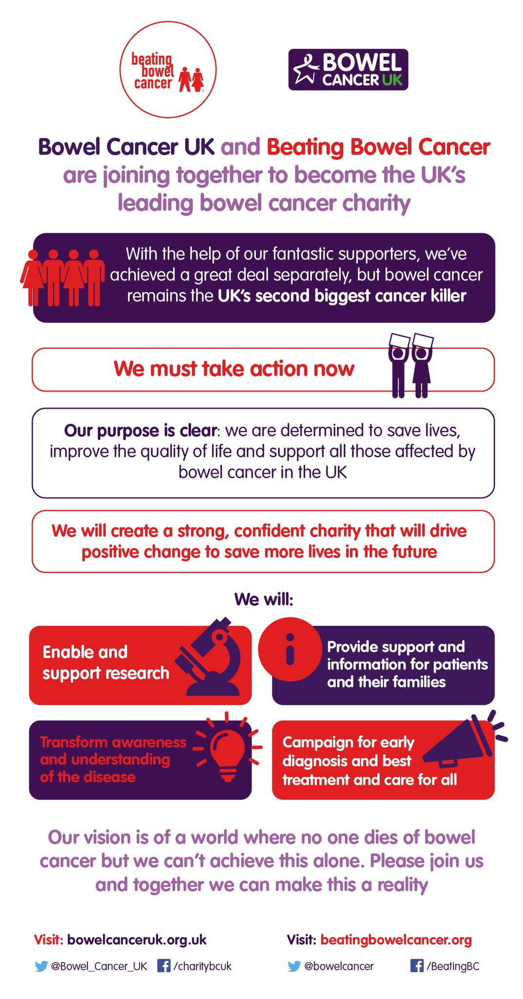 Nhs England And Nhs Improvement On Twitter Next Year Bowel Cancer Uk And Bowelcancer Will Be Merging To Become The Uk S Leading Bowel Cancer Charity Together They Re Determined To Save Lives Improve Quality Of