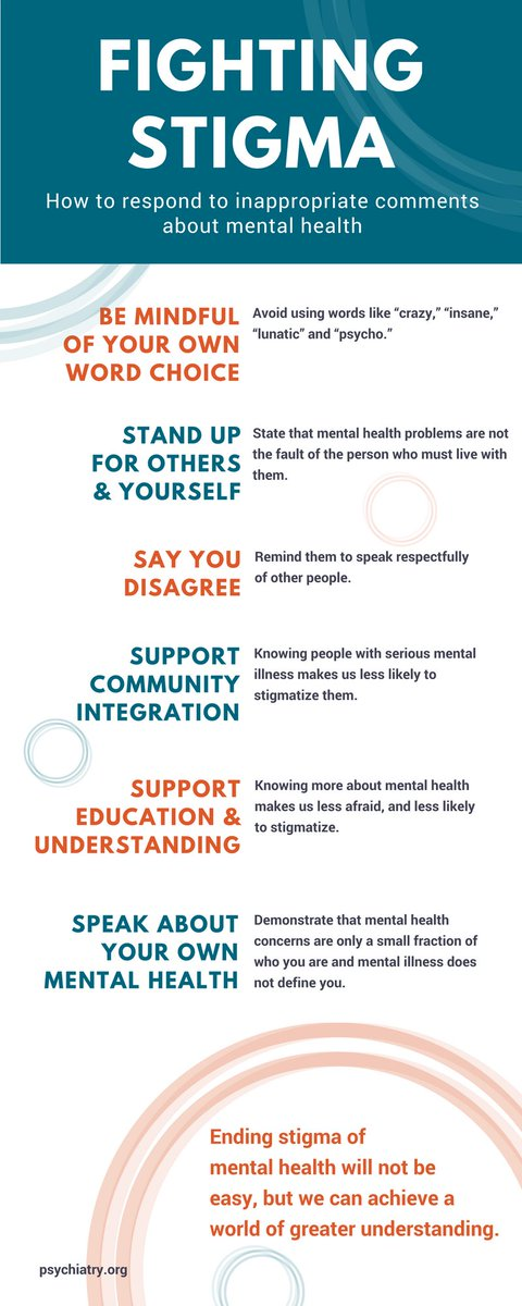 Apa Healthy Minds On Twitter Fighting Stigma How To Respond To