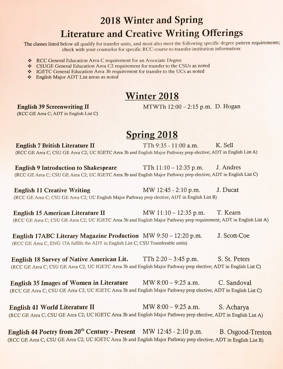english creative writing classes
