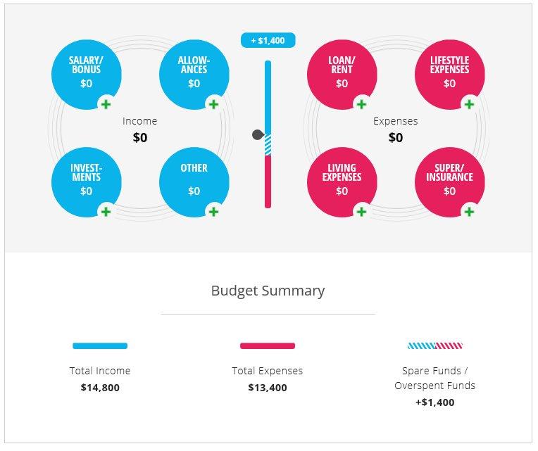 budgetingtool hashtag on twitter