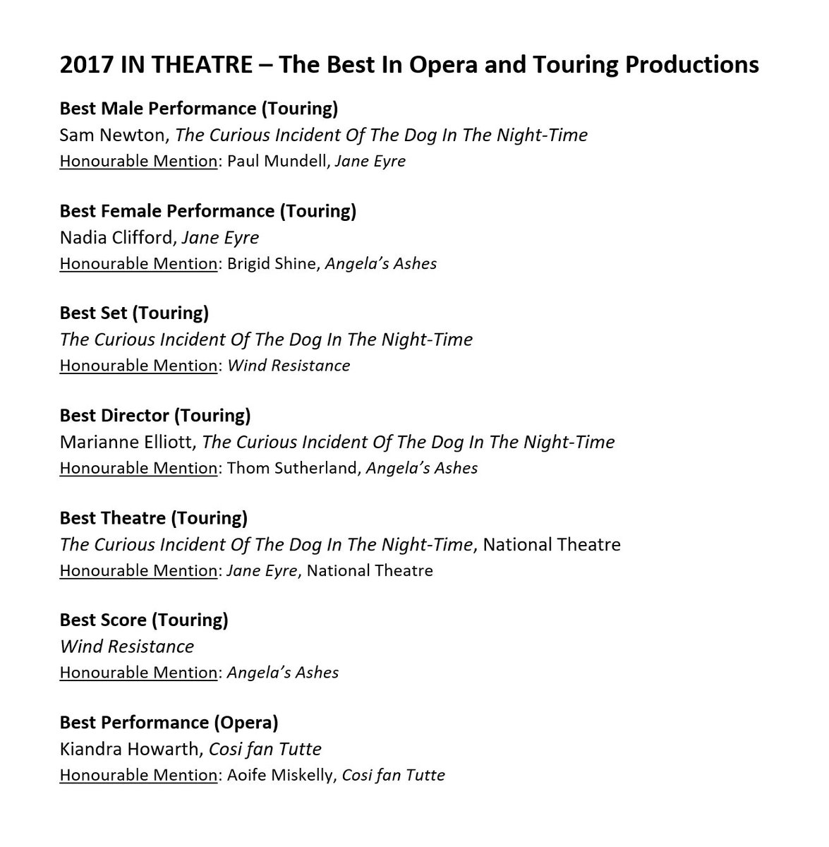 karine polwart on twitter thanks simon httpstcofkklxcei  and best score on tour throughout the year as well as best performance  in opera ni theatre nominations to follow soonpictwittercomxblzwdaiz