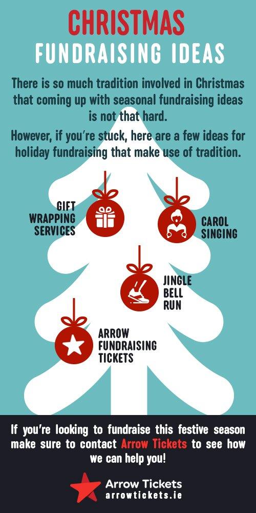 Christmas Fundraising Ideas.Arrow Arrow Tickets Twitter