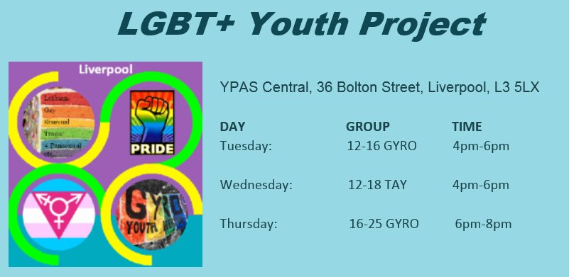 Apps for lgbt youth 1