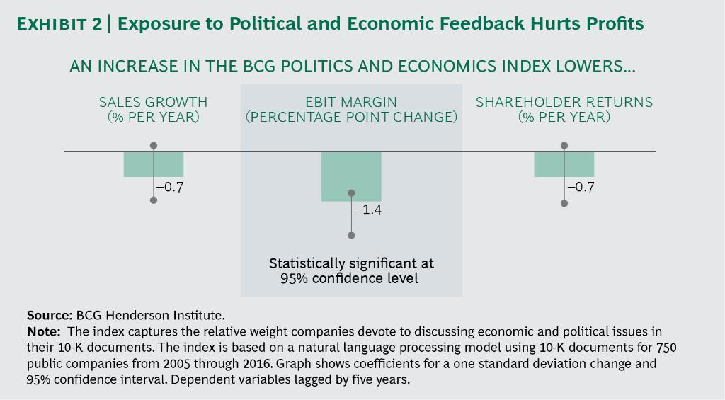 e8c735c63 Business leaders need to rethink their role in society, and take these  considerations into account. #HowToByBCG http://on.bcg.com/2BO2NqU  pic.twitter.com/ ...