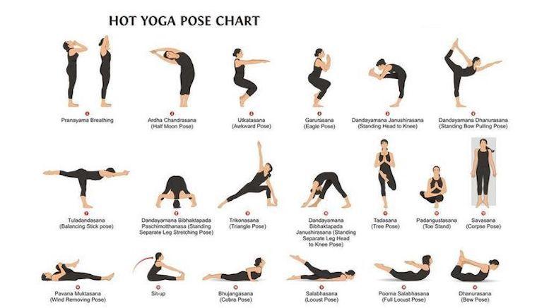 OM On Twitter Chart Of Popular 26 Bikram Yoga Poses