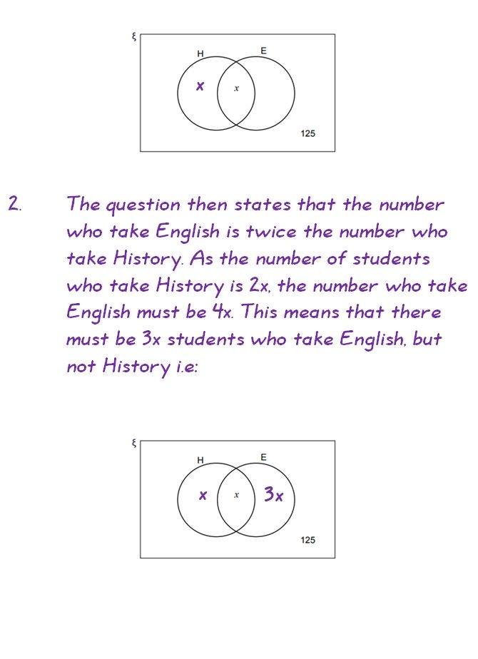 Carl Evans On Twitter Solving A Venn Diagram Problem Using Algebra