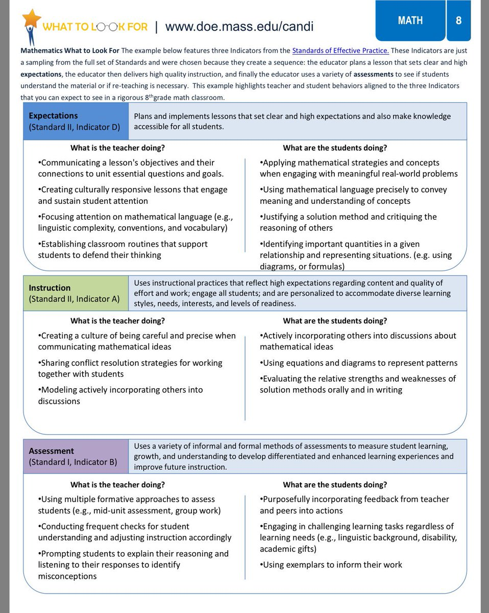 the standards set for students Clear learning goals set students up for an important step in utilizing this trio of marzano strategies is to use the standards or benchmarks of your curriculum.
