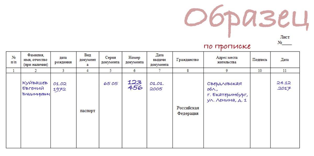 Как заполнить форму 0503295 бюджетной отчетности