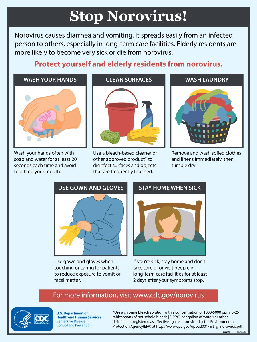 "Durham Public Health on Twitter: ""What do you know about #Norovirus? The  highly contagious virus, commonly called the #winter vomiting bug, causes  vomiting, diarrhea, stomach cramps, and acute gastroenteritis. Protect  yourself and"