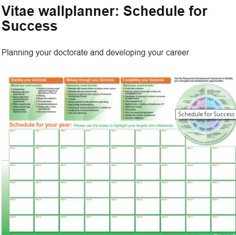 Researchers: If you didn&#39;t download the schedule for success wallplanner before, here it is again:  http:// bit.ly/2yUqjSg  &nbsp;   #vitae17 #vitae18  Great for setting those milestones.<br>http://pic.twitter.com/glxo00sVuF