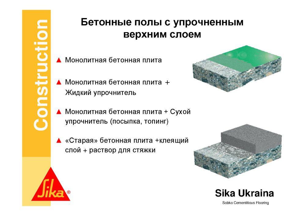 как упрочнить верхний слой бетона