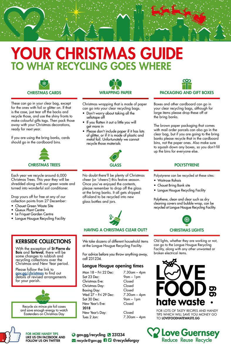 Christmas clear up time? Don't forget to reuse wrapping paper & cards if possible, or recycle non-glittery ones in kerbside. Make use of free Christmas tree ...
