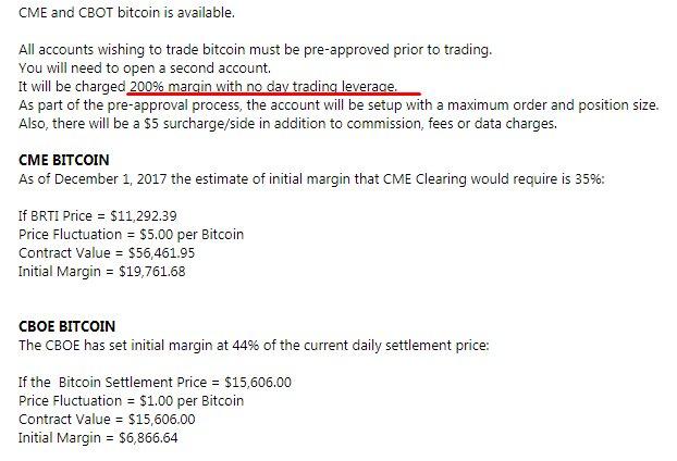 cboe bitcoin margin