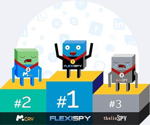 Flexispy Iphone