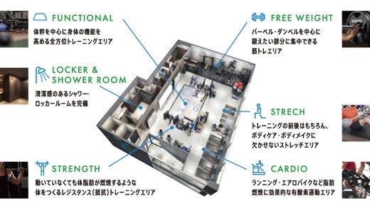 ファミマの24時間ジム「Fit&GO」―東京・大田区に1号店オープン https://t.co/cfIjUQ7nzw #ファミマ #ジム
