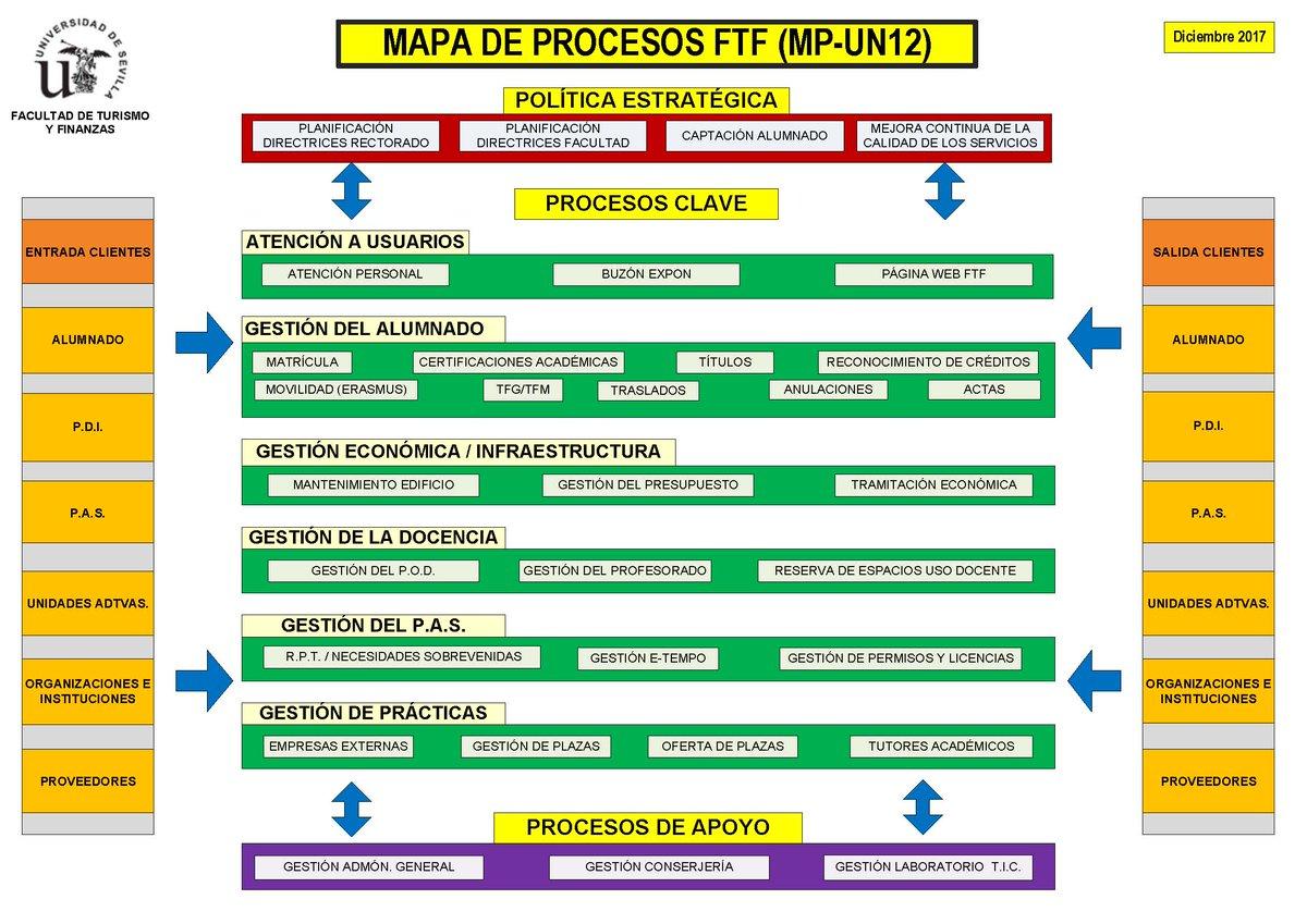 Facultad De Turismo Y Finanzas Twitterissa En El Marco De