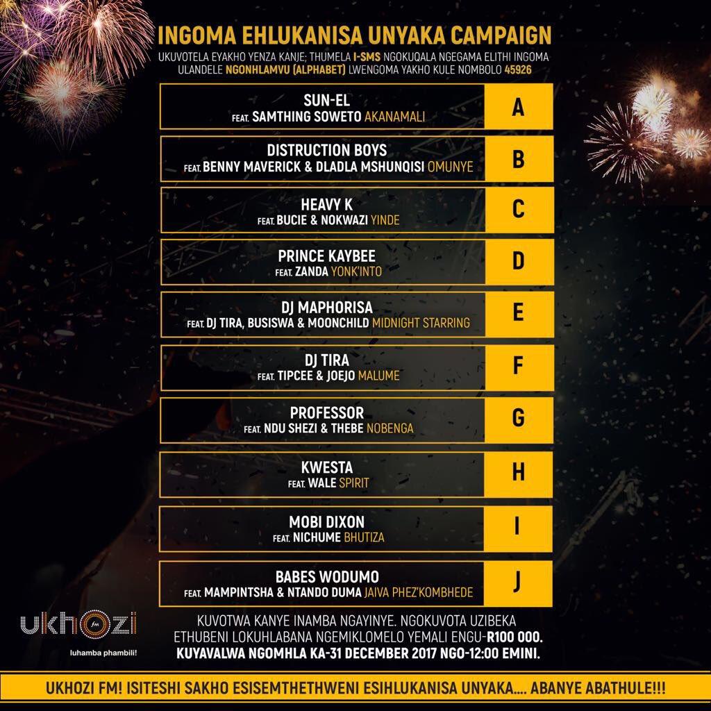 Ukhozi Fm Official On Twitter Votela Ingoma Oyithandayo Kulezi