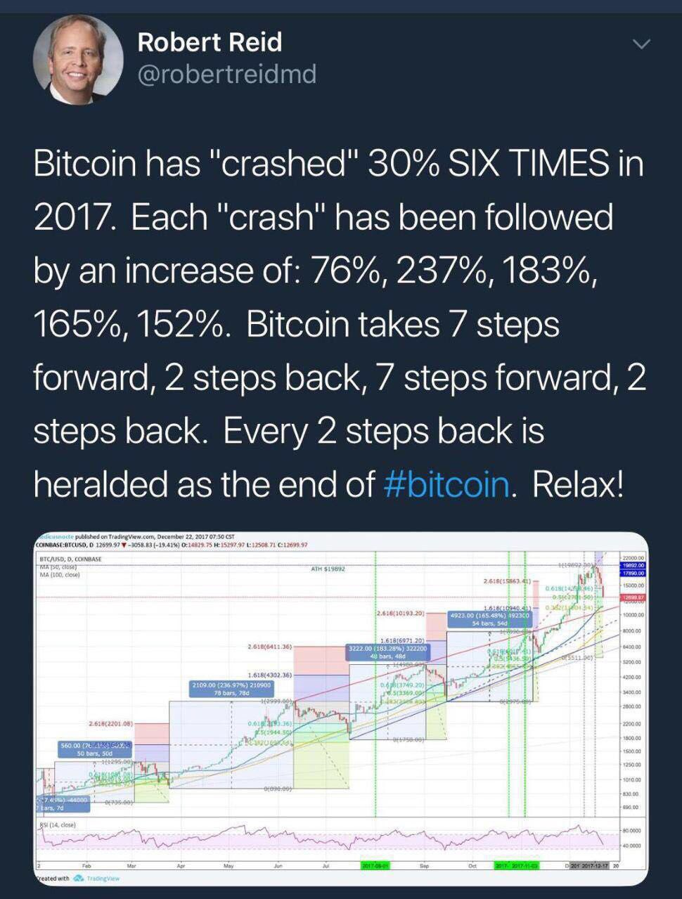 Do you think that bitcoin is a bubble page 11 redflagdeals image ccuart Image collections