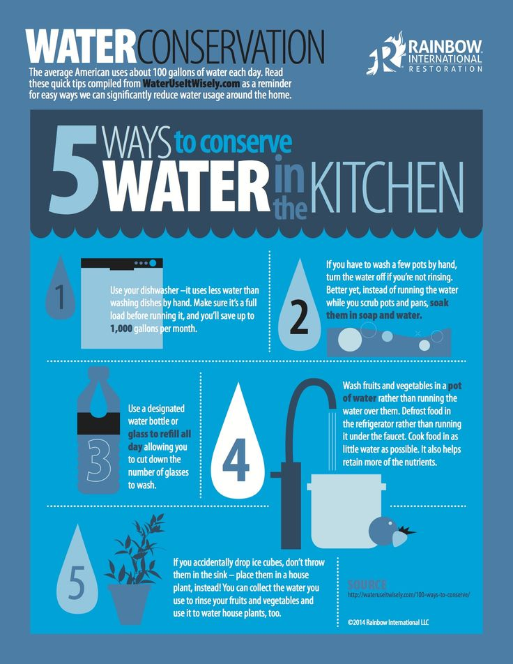 Nawc Team On Twitter Quot These 5 Ways To Conserve Water In