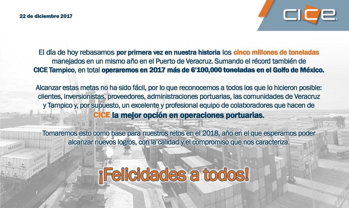 Media Tweets by Grupo CICE (@grupo_cice) | Twitter