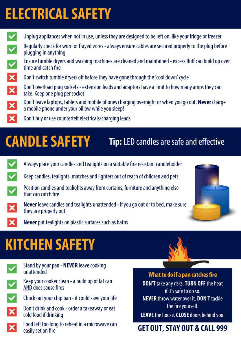 8 Effective Fire Safety Tips for Your Home | homeslook.info