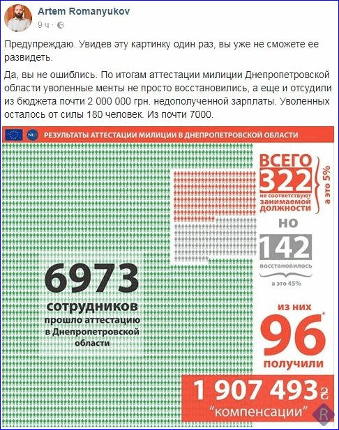 Світовий конгрес українців висловив вдячність країнам, які підтримали в ООН українську резолюцію щодо Криму - Цензор.НЕТ 7778
