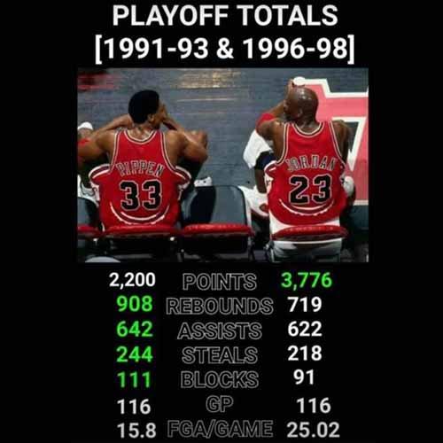 Jordan had no help they said #mindblown...