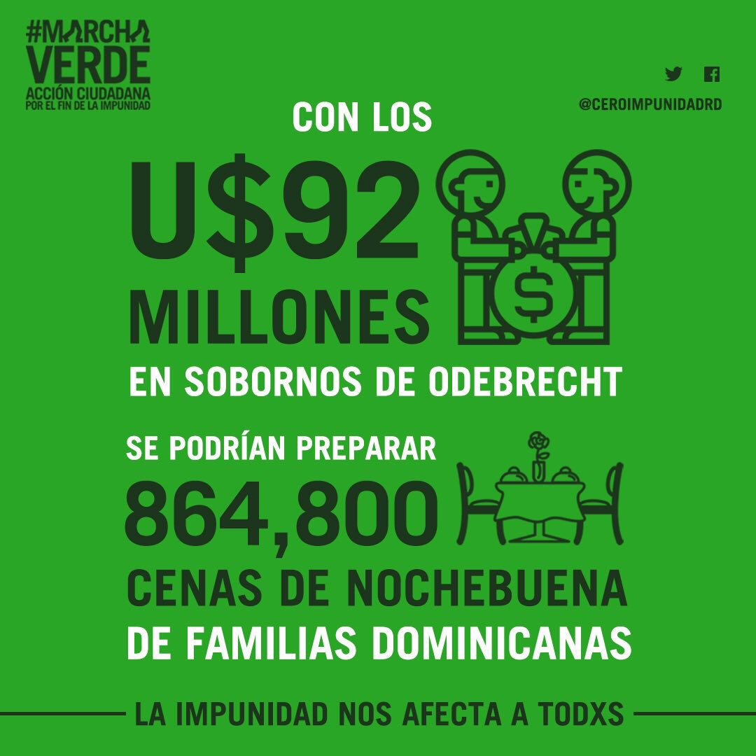MarchaVerdeOficial on Twitter: \