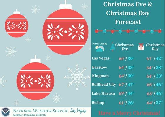 Las Vegas Christmas Weather.Nws Las Vegas On Twitter Here S Your Christmas Eve