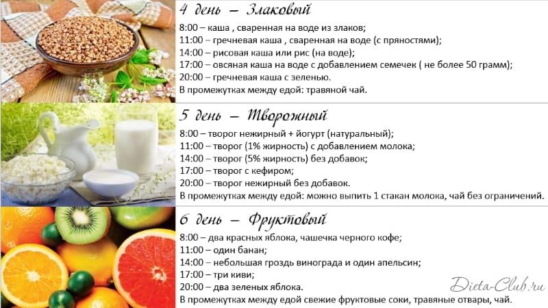 Диета шести лепестков рецепт