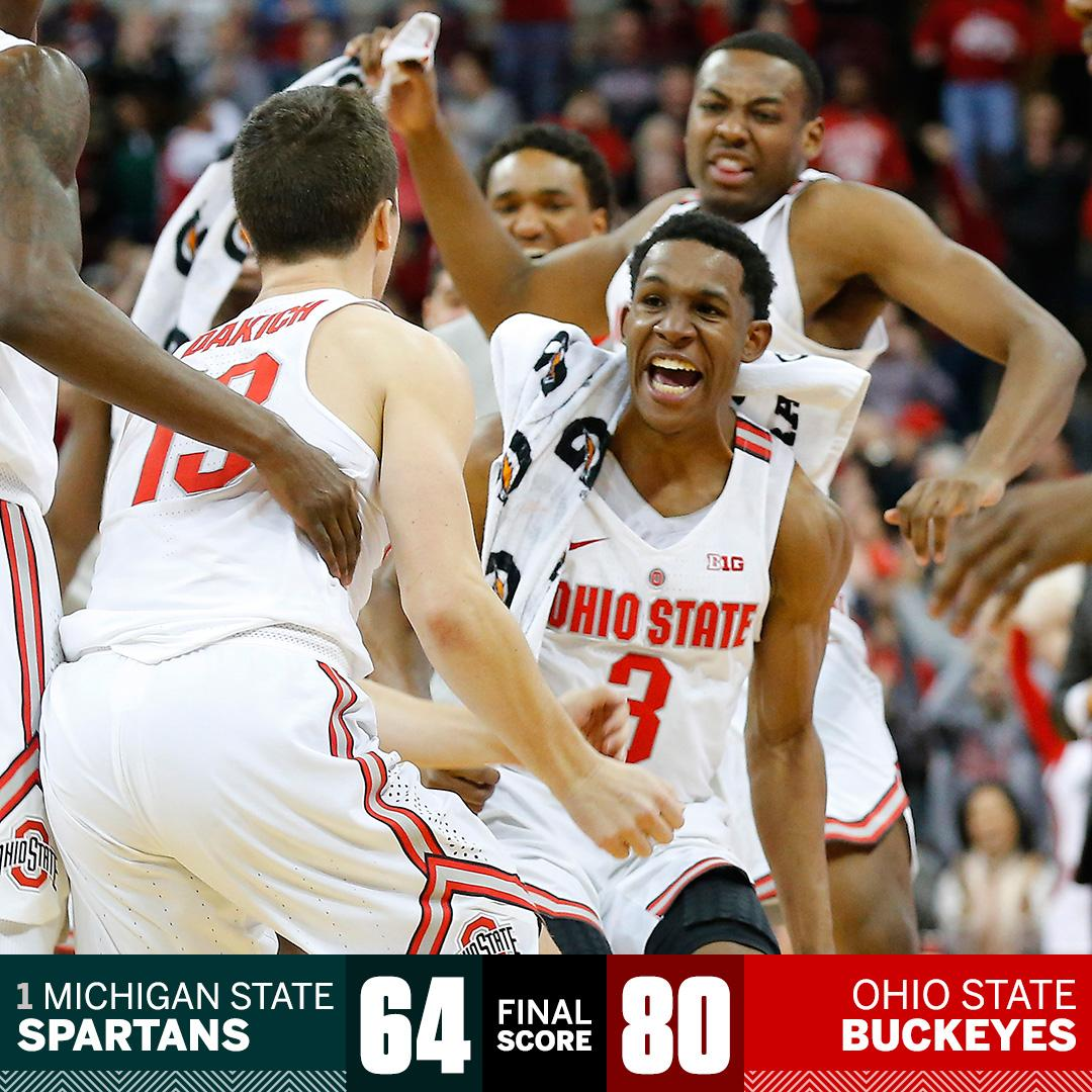 No. 1 no more!  Ohio State dominates from start to finish against top-ranked Michigan State.
