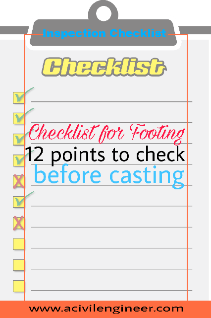 What things should be checked before casting footings? #footing #checklist  https:// buff.ly/2ERVzkz  &nbsp;  <br>http://pic.twitter.com/nFCJucQ06c