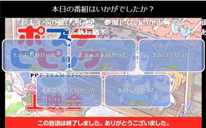 レディースエーンジェントルメーン!クソアニメ同士の戦いの結果は!?