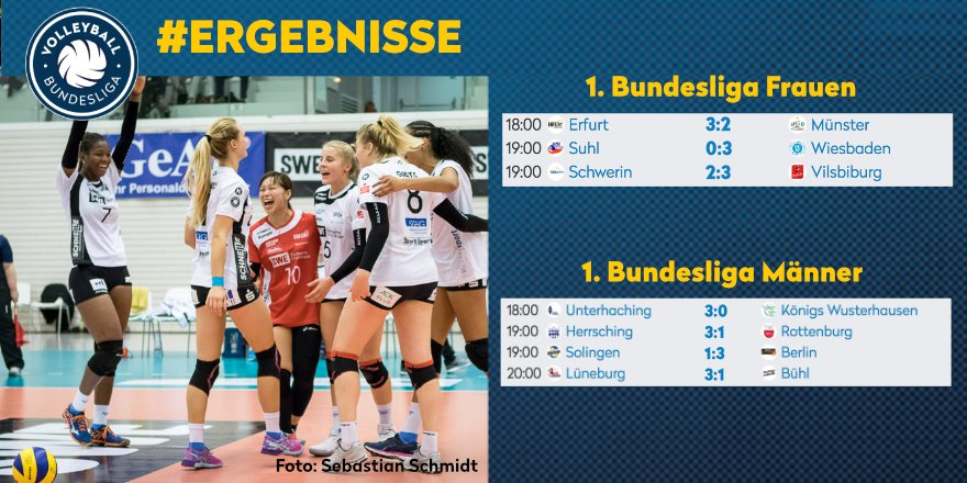 Volleyball Tabelle