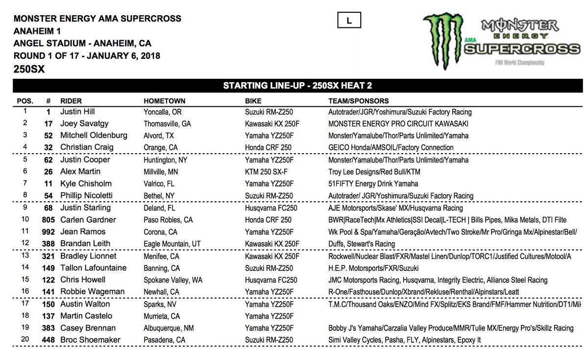 transworld motocross on twitter 2018 anaheim one supercross 250